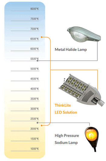 Different Color Public LED Lights